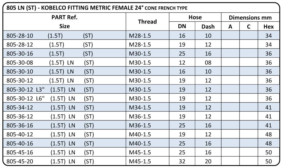 S805-KOBELCO FITTING METRIC FEMALE 24° CONE FRENCH TYPE